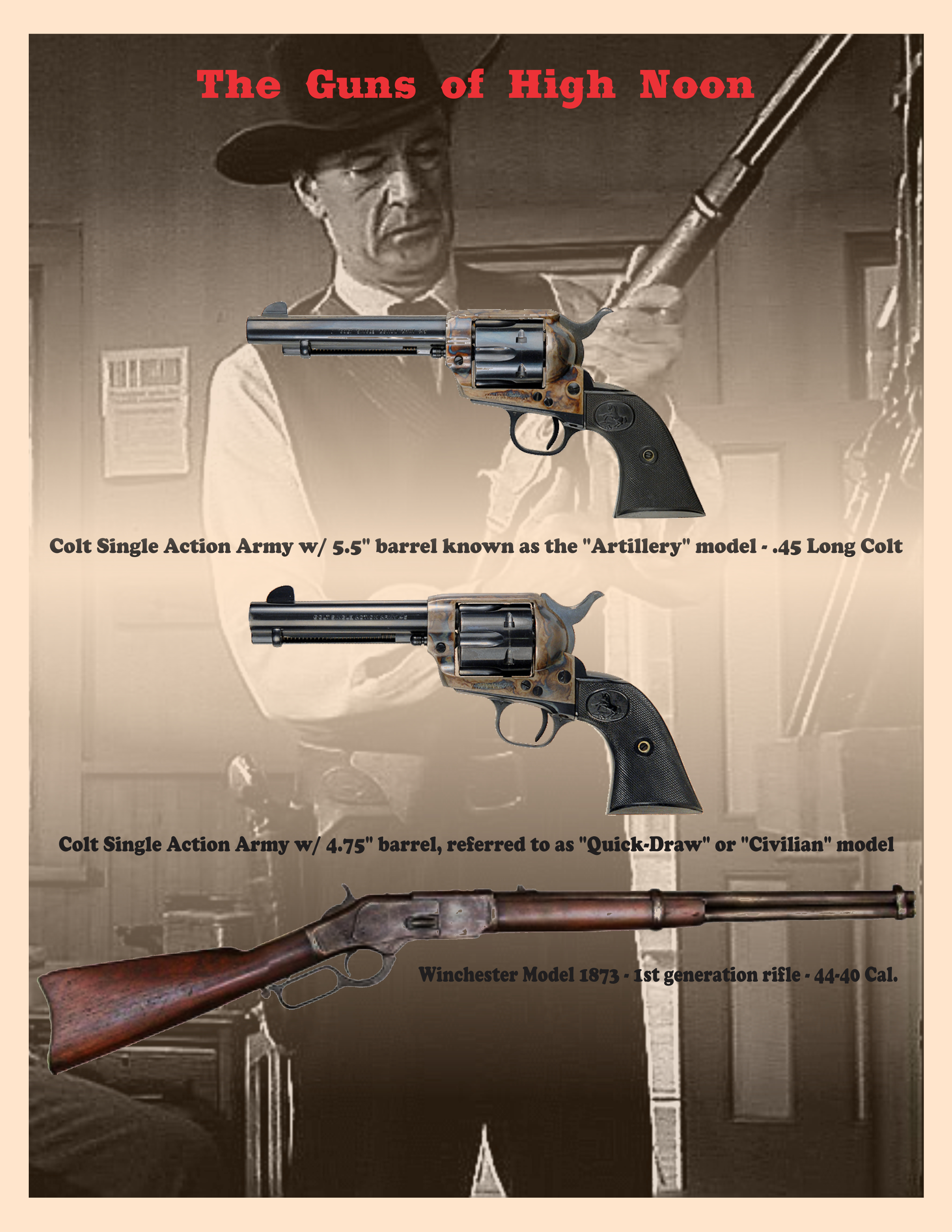 High Noon … the Guns …   My Favorite Westerns