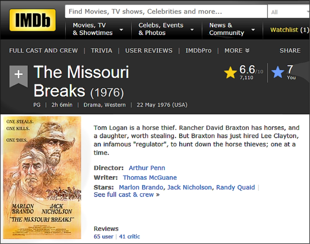 MISSOURI BREAKS IMDB Review