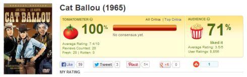 Cat Ballou - Rotten Tomatoes