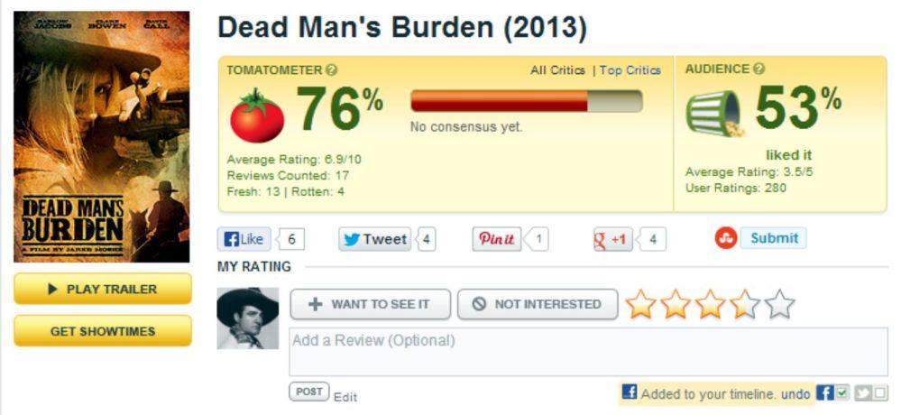 Rotten Tomatoes Dead Mans Burden