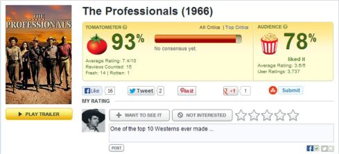 The Professionals Rotten Tomatoes review