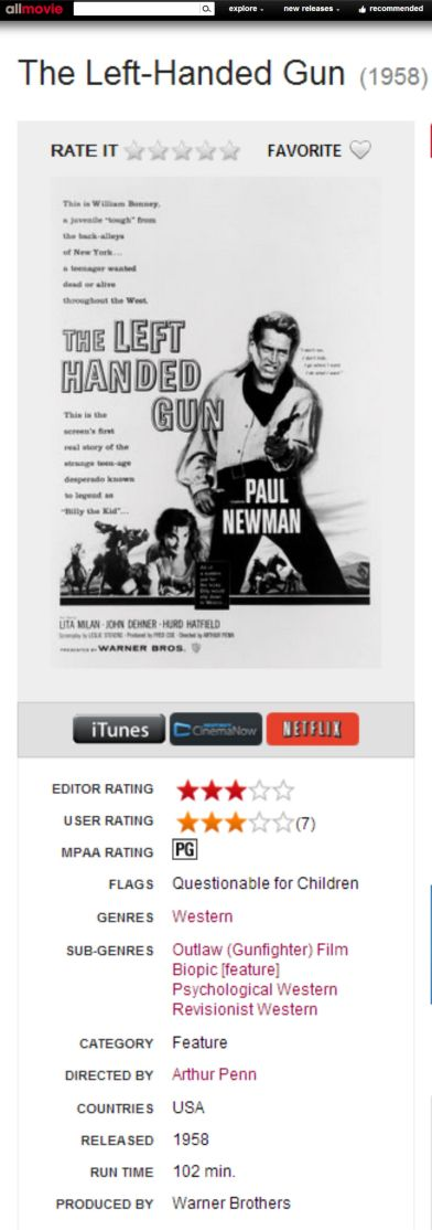 AllMovie Review The Left Handed Gun