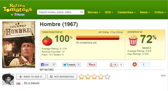 Hombre Tomatoes Review