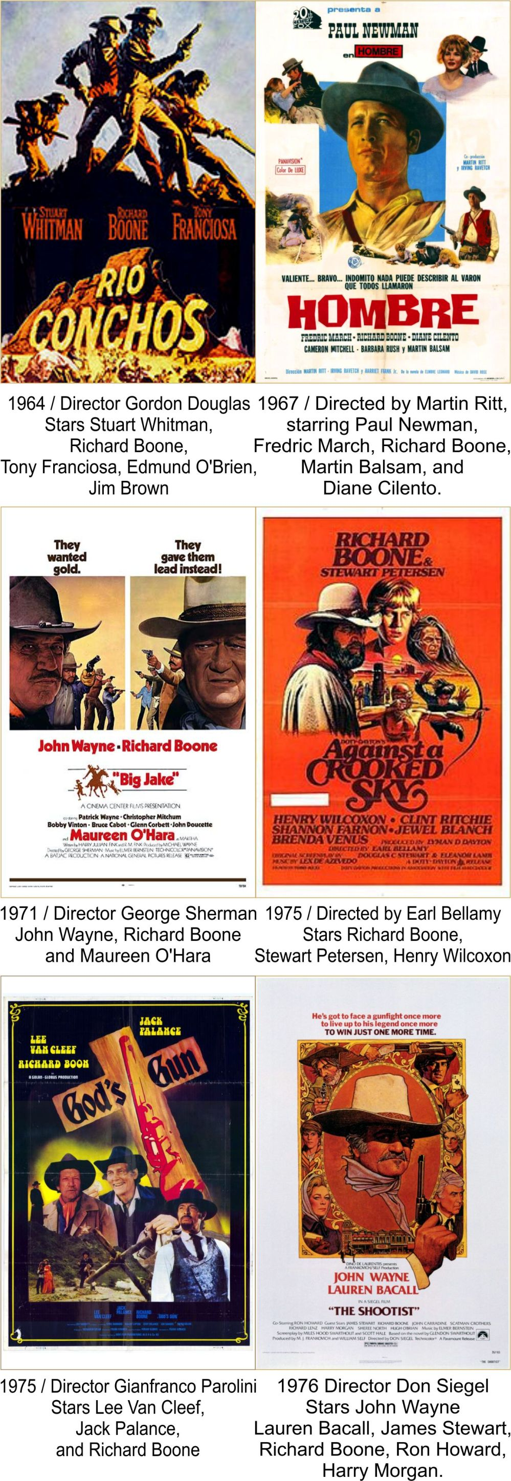 Richard Boone Filmography 3