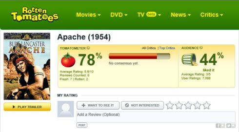 APACHE ROTTEN TOMATOES