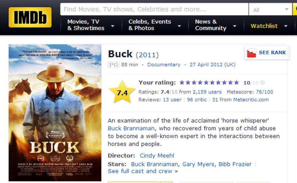 BUCK IMDB