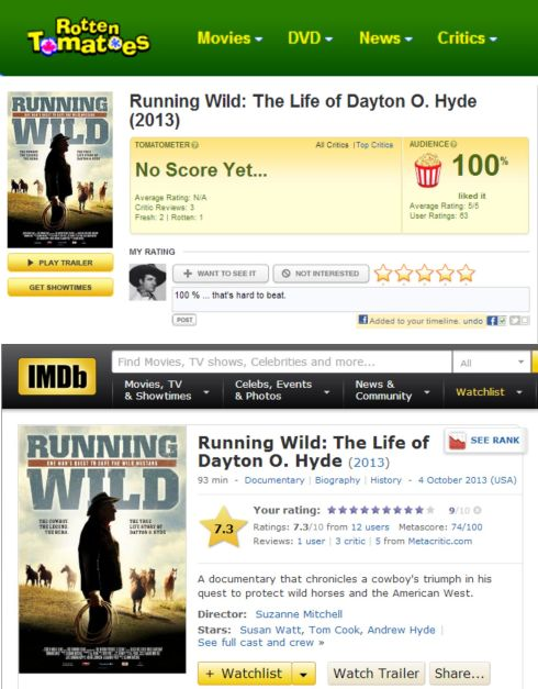 Running Wild The Life of Dayton O. Hyde reviews