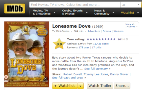 Lonesome Dove IMDB