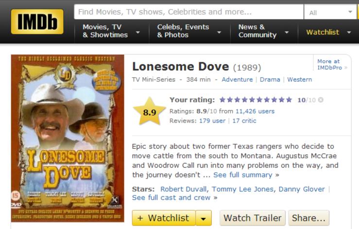 Lonesome Dove IMDB
