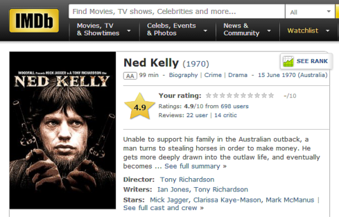 Ned Kelly 1970 IMDB