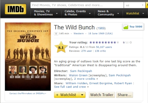 The WIld Bunch IMDB Review