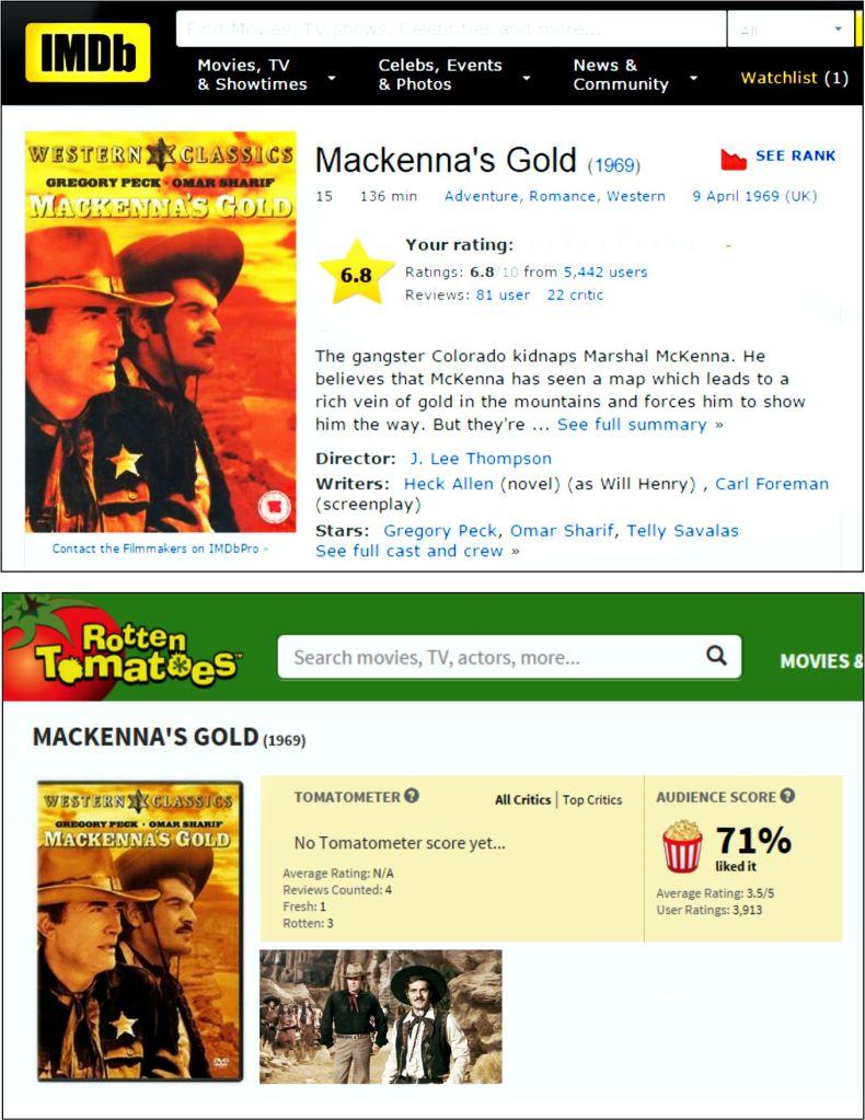 McKenna's Gold Reviews