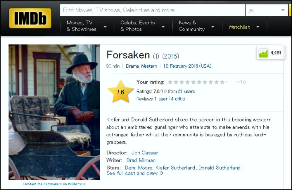 Forsaken 2015 IMDB review