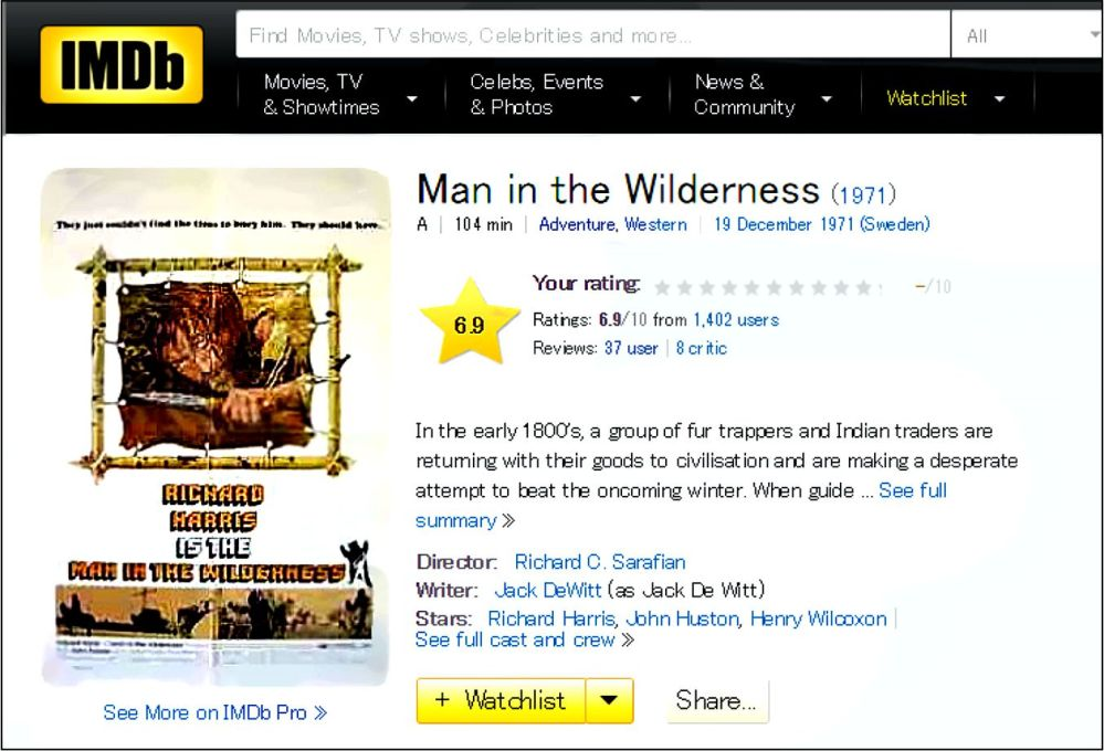 MAN IN THE WILDERNESS IMDB