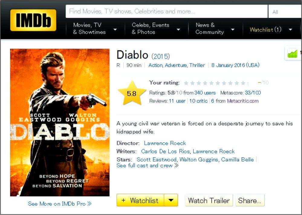 Diablo 2016 IMDB review