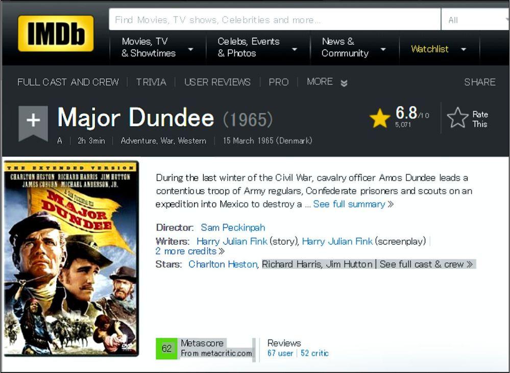 Major Dundee IMDB