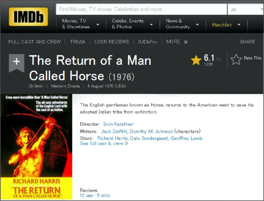 Return of Man Named Horse IMDB review
