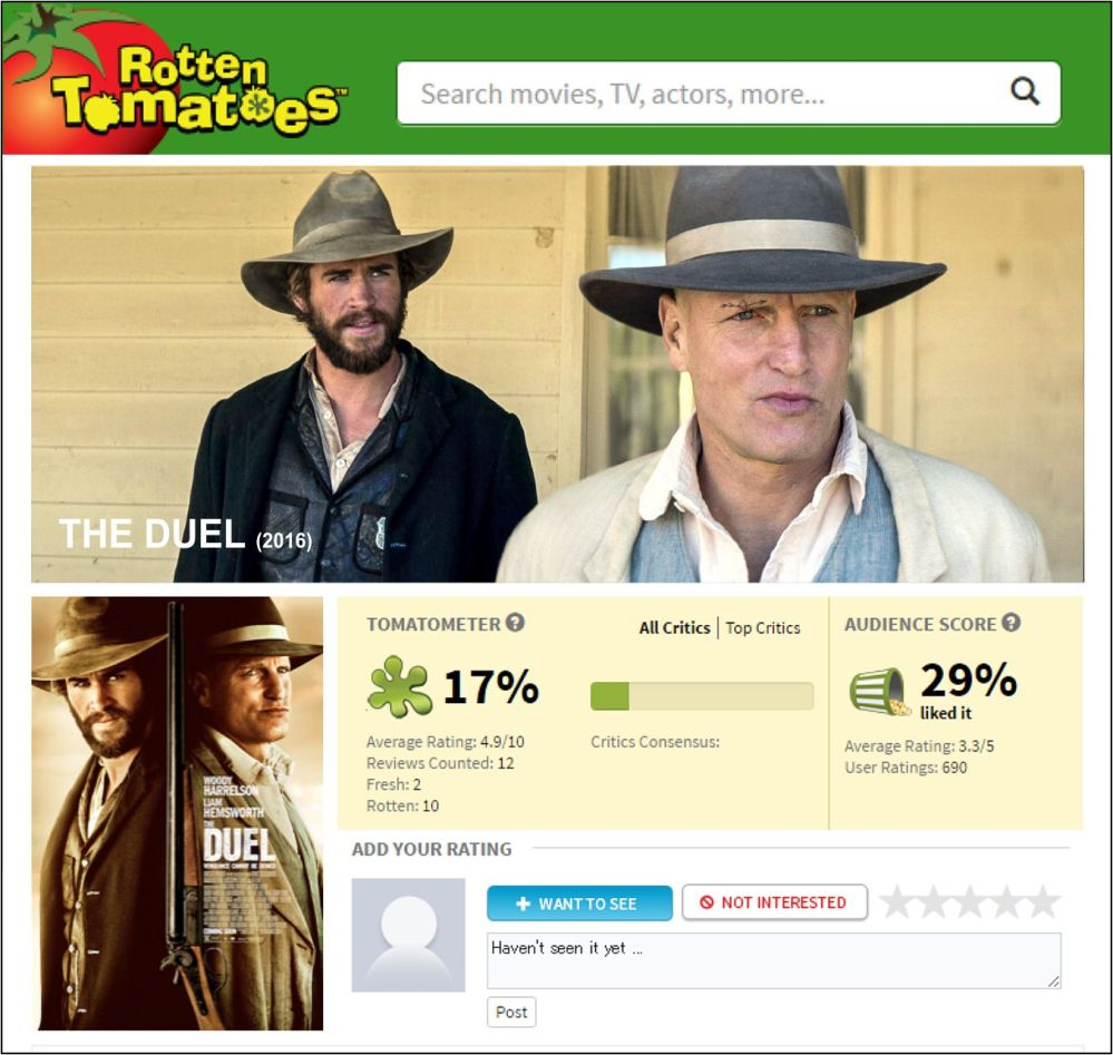 The DUEL 2016 Rotten Tomatoes review