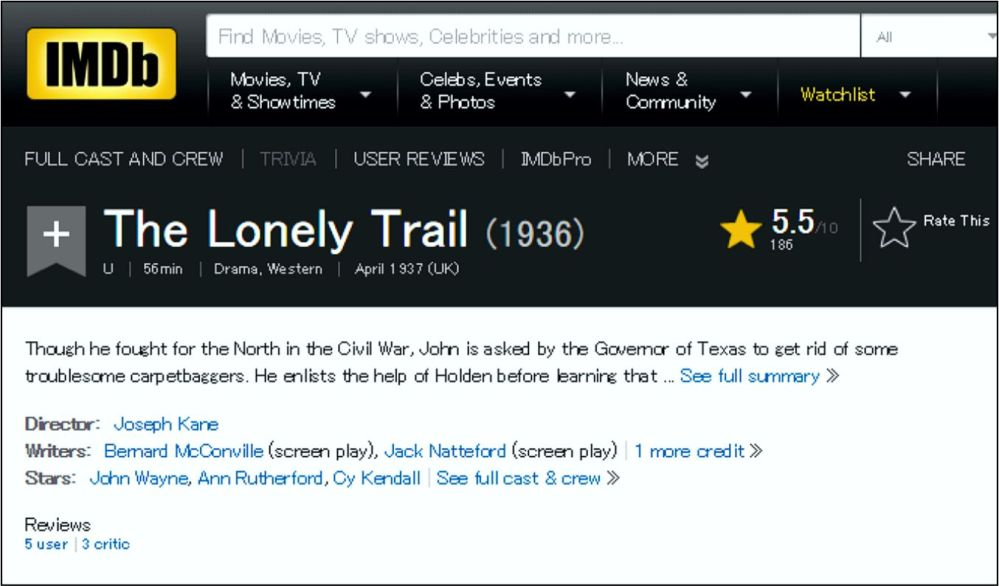 The Lonely Trail IMDB review