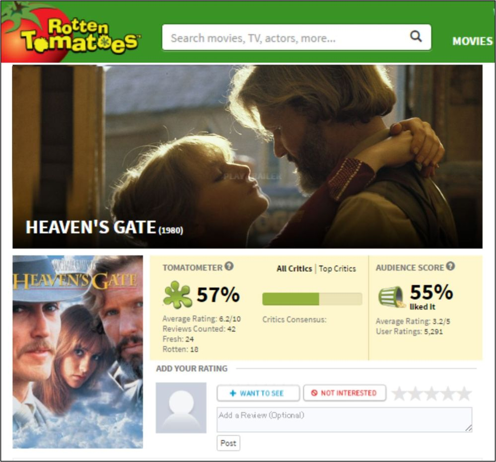 Heaven's Gate Rotten Tomatoes review