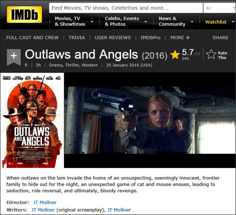 Outlaws and Angels 2016 IMDB review