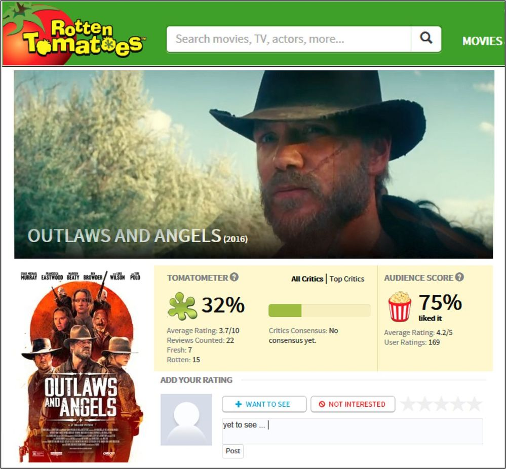 Outlaws and Angels 2016 Rotten Tomatoes review