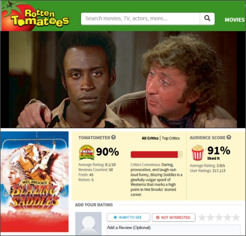 Blazing Saddles Rotten Tomatoes review