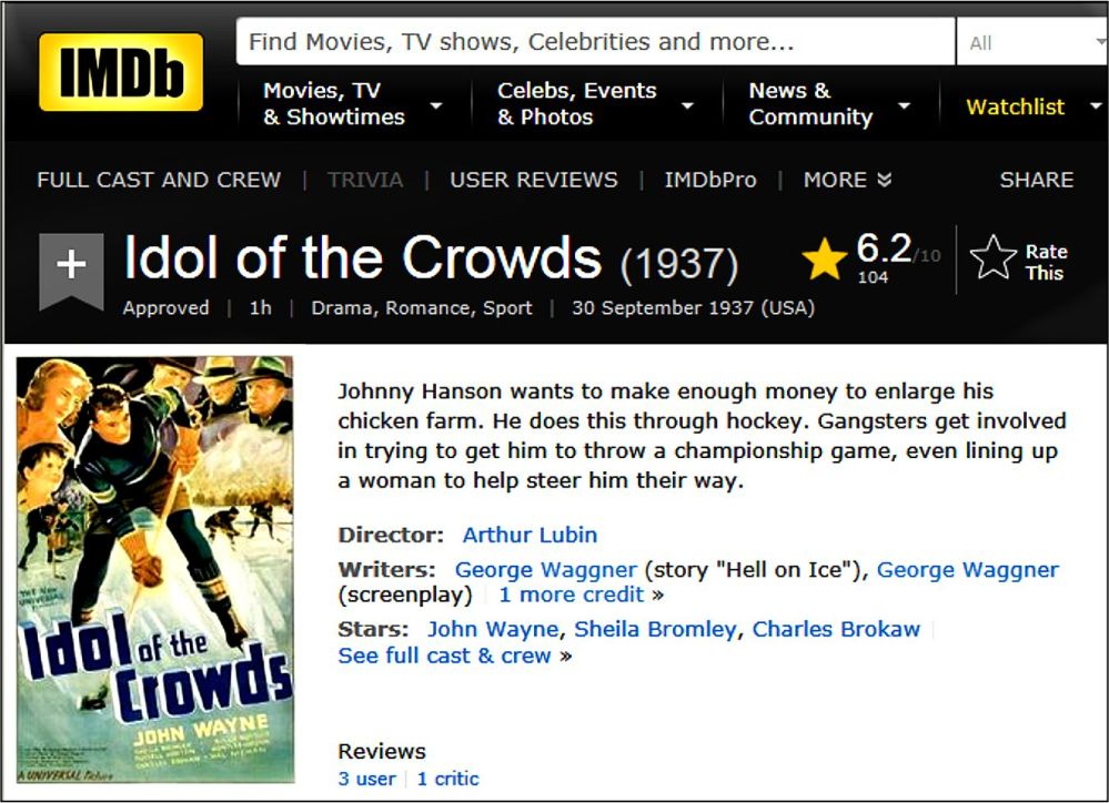 Idol of the Crowds John Wayne 1937 IMDB review