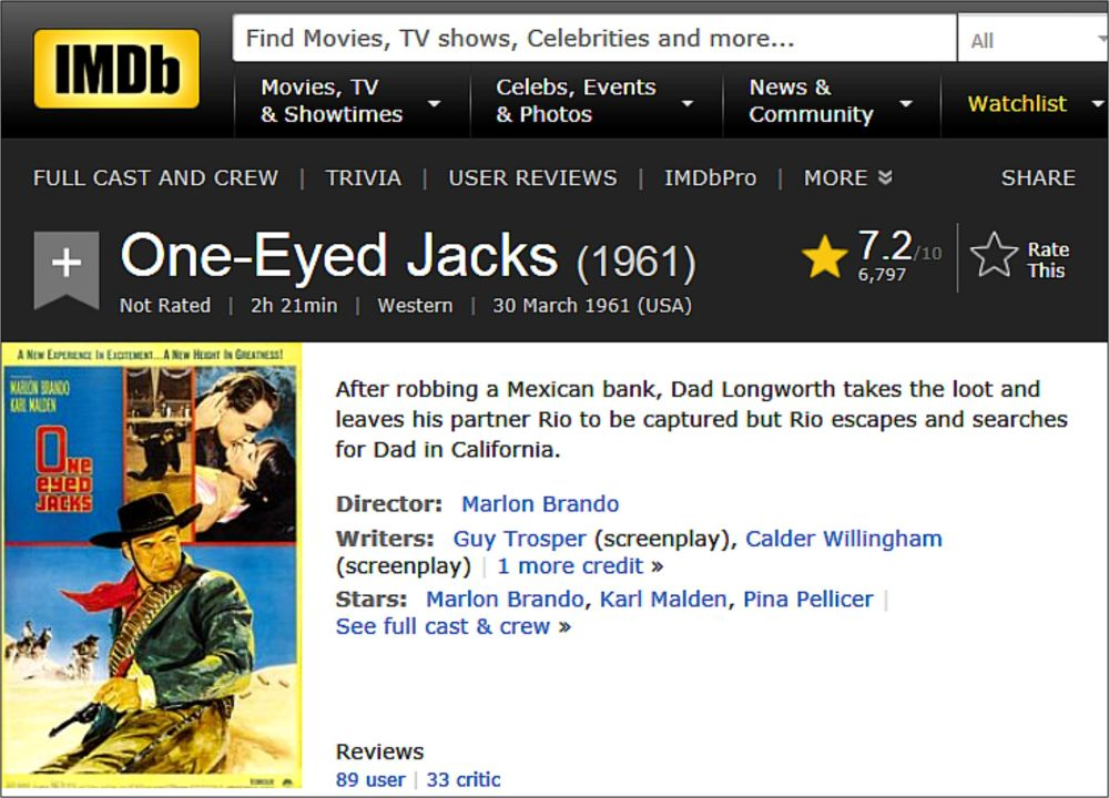 One Eyed Jacks - IMDB review