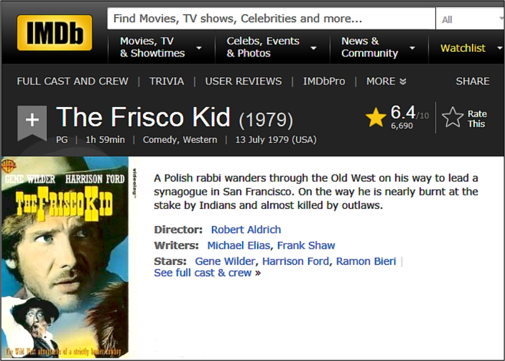 The Frisco Kid IMDB review