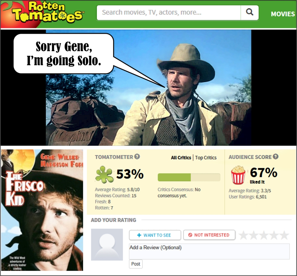The Frisco Kid Rotten Tomatoes Review