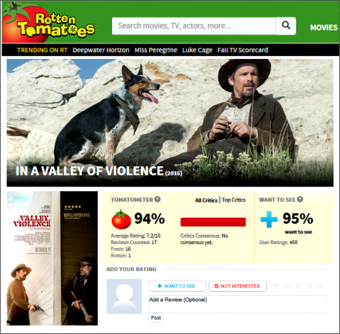 in-the-valley-of-violence-rotten-tomatoes