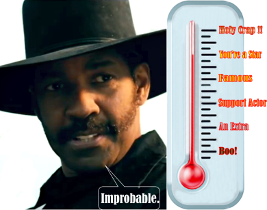 the-magnificent-7-2016-denzel-meter