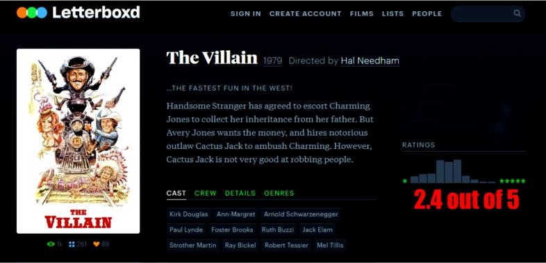 jack elam | My Favorite Westerns